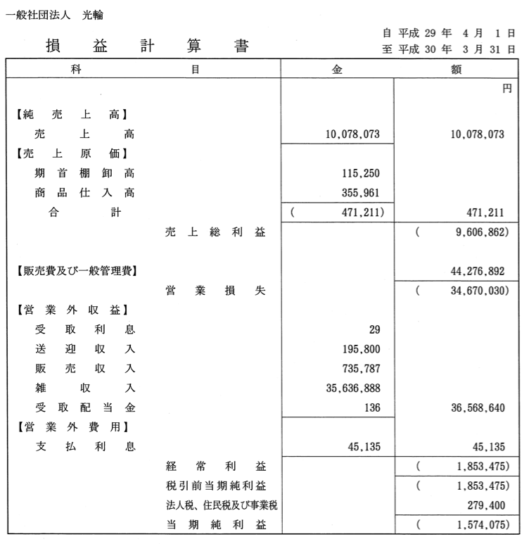 損益計算書